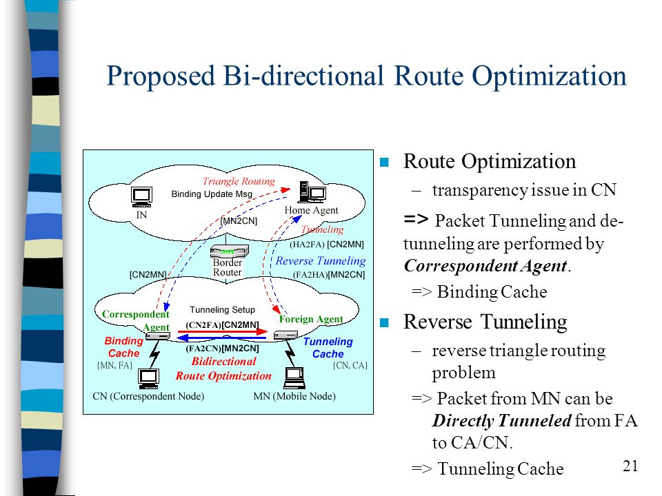 21 Proposed Bi-directional Route Optimization n Route Optimization –transparency issue in CN => Packet Tunneling and de- tunneling are performed by Correspondent Agent.