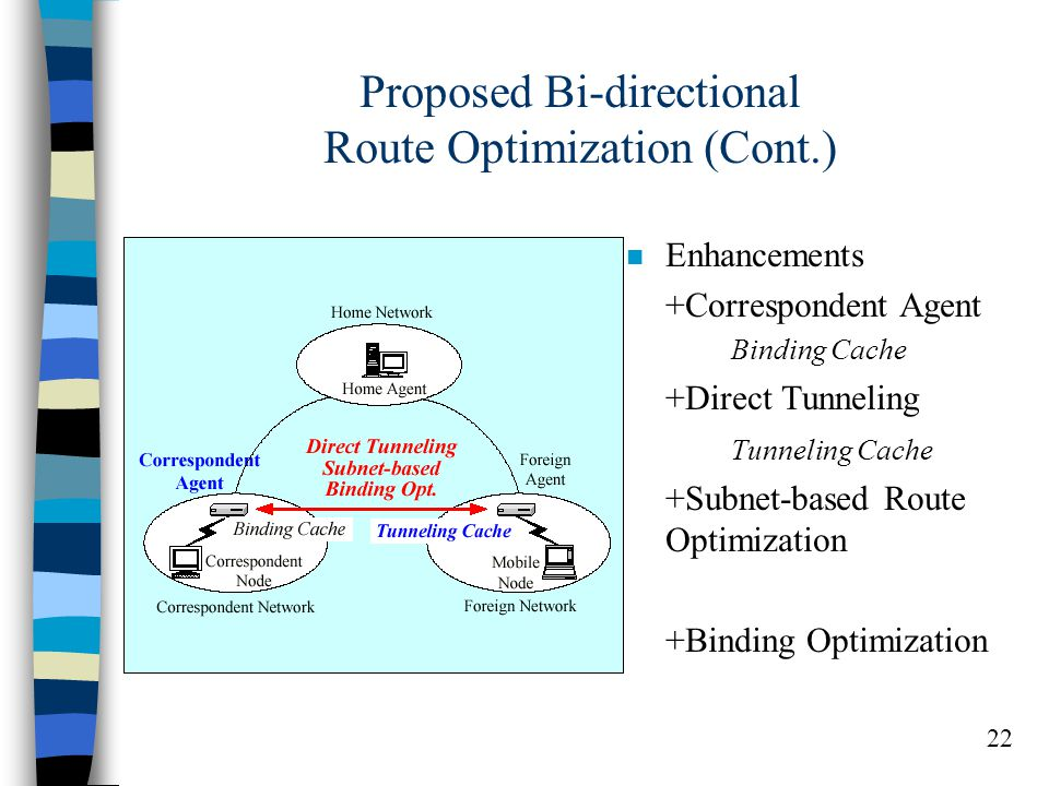22 Proposed Bi-directional Route Optimization (Cont.) n Enhancements +Correspondent Agent Binding Cache +Direct Tunneling Tunneling Cache +Subnet-based Route Optimization +Binding Optimization