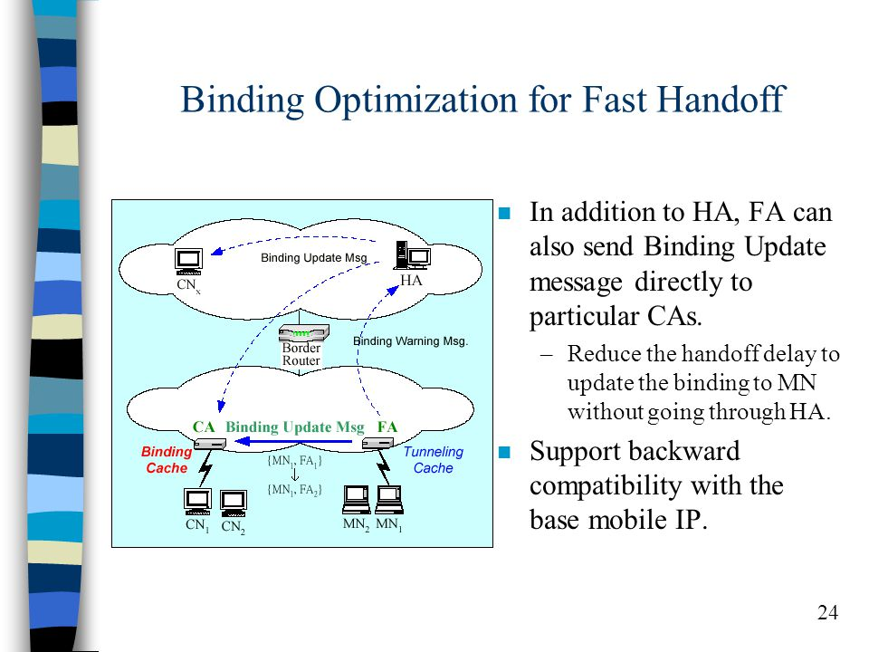 24 Binding Optimization for Fast Handoff n In addition to HA, FA can also send Binding Update message directly to particular CAs.