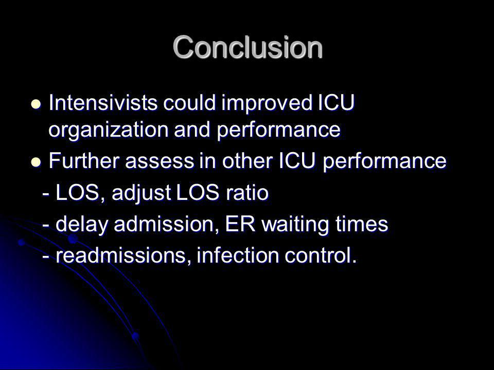 Conclusion Intensivists could improved ICU organization and performance Intensivists could improved ICU organization and performance Further assess in other ICU performance Further assess in other ICU performance - LOS, adjust LOS ratio - LOS, adjust LOS ratio - delay admission, ER waiting times - delay admission, ER waiting times - readmissions, infection control.