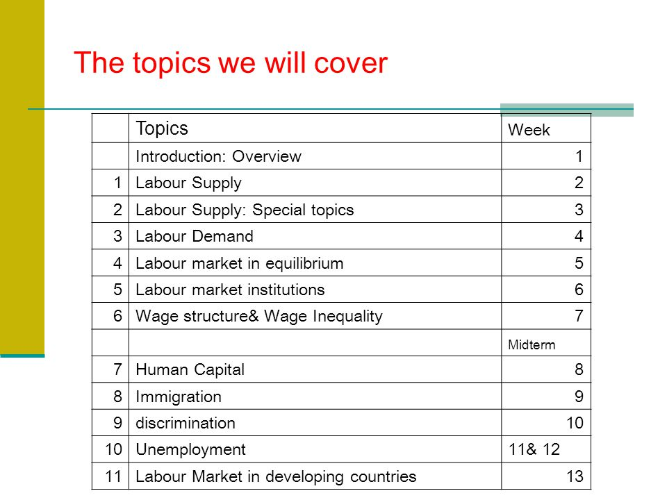 The topics we will cover Topics Week Introduction: Overview1 1Labour Supply2 2Labour Supply: Special topics3 3Labour Demand4 4Labour market in equilibrium5 5Labour market institutions6 6Wage structure& Wage Inequality7 Midterm 7Human Capital8 8Immigration9 9discrimination10 Unemployment11& 12 11Labour Market in developing countries13