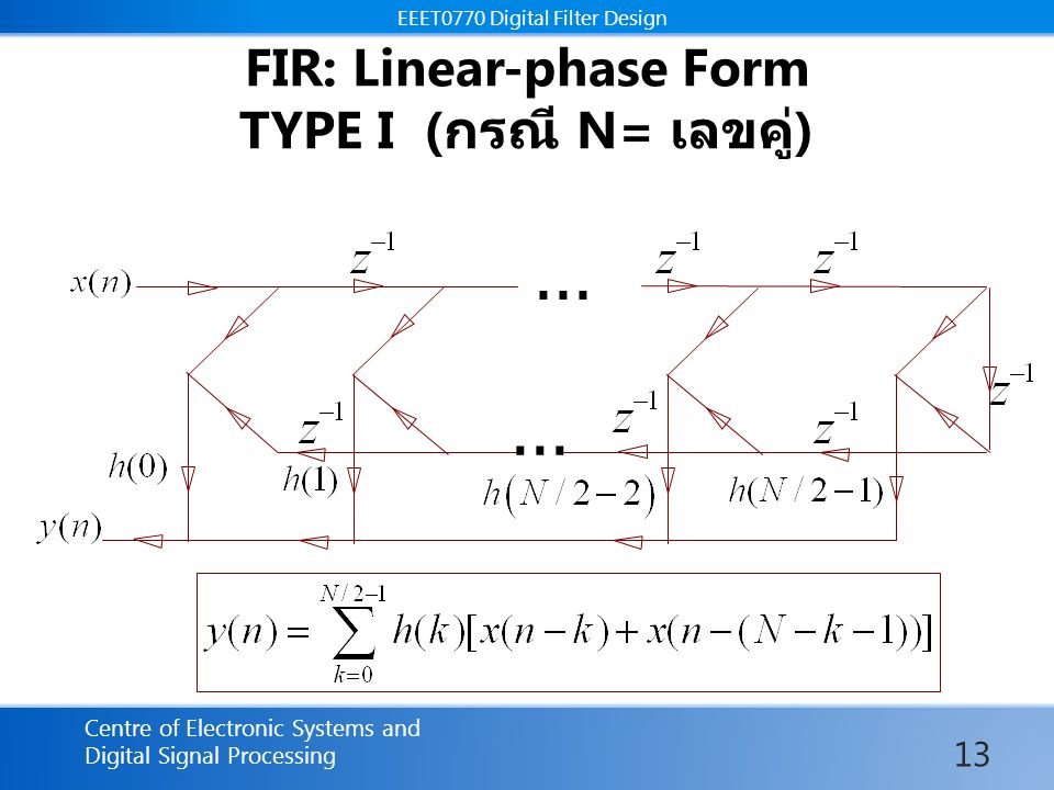EEET0770 Digital Filter Design Centre of Electronic Systems and Digital Signal Processing EEET0770 Digital Filter Design FIR: Linear-phase Form TYPE I ( กรณี N= เลขคู่ )...