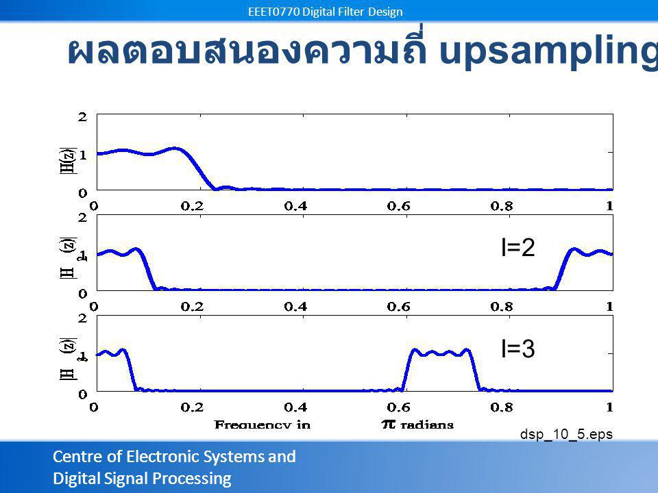 Centre of Electronic Systems and Digital Signal Processing EEET0770 Digital Filter Design Centre of Electronic Systems and Digital Signal Processing EEET0770 Digital Filter Design dsp_10_5.eps I=2 I=3 ผลตอบสนองความถี่ upsampling