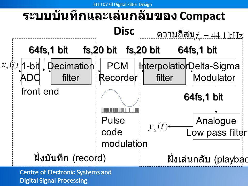 Centre of Electronic Systems and Digital Signal Processing EEET0770 Digital Filter Design Centre of Electronic Systems and Digital Signal Processing EEET0770 Digital Filter Design ระบบบันทึกและเล่นกลับของ Compact Disc Decimation filter Interpolation filter PCM Recorder Delta-Sigma Modulator 1-bit ADC Analogue Low pass filter ความถี่สุ่ม 64fs,1 bit fs,20 bit 64fs,1 bit front end Pulse code modulation ฝั่งเล่นกลับ (playback) ฝั่งบันทึก (record)