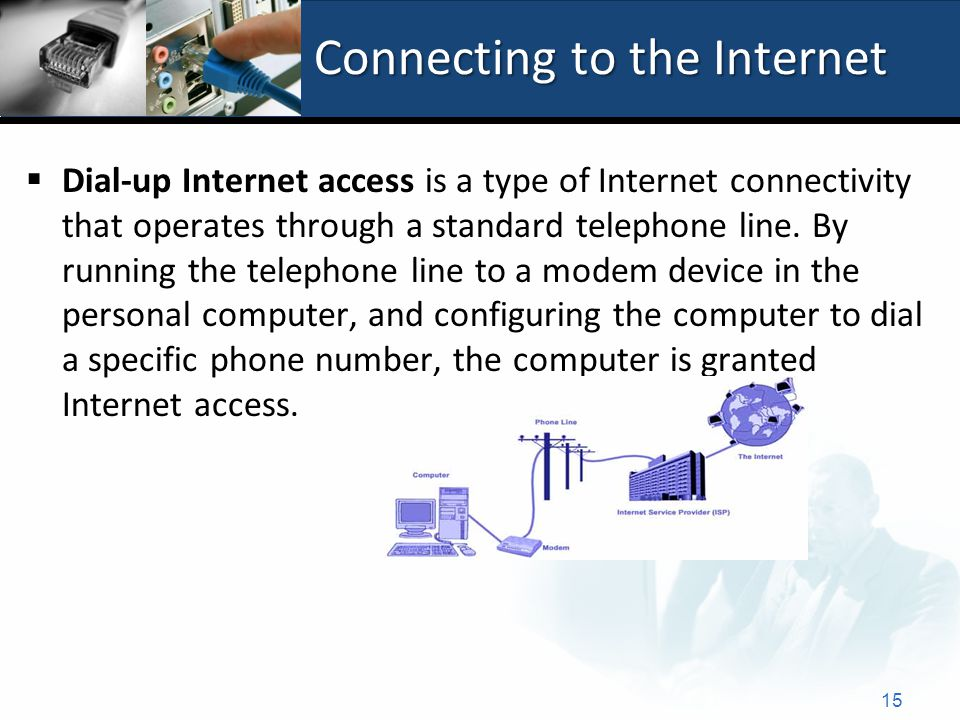 Connecting to the Internet  Dial-up Internet access is a type of Internet connectivity that operates through a standard telephone line.