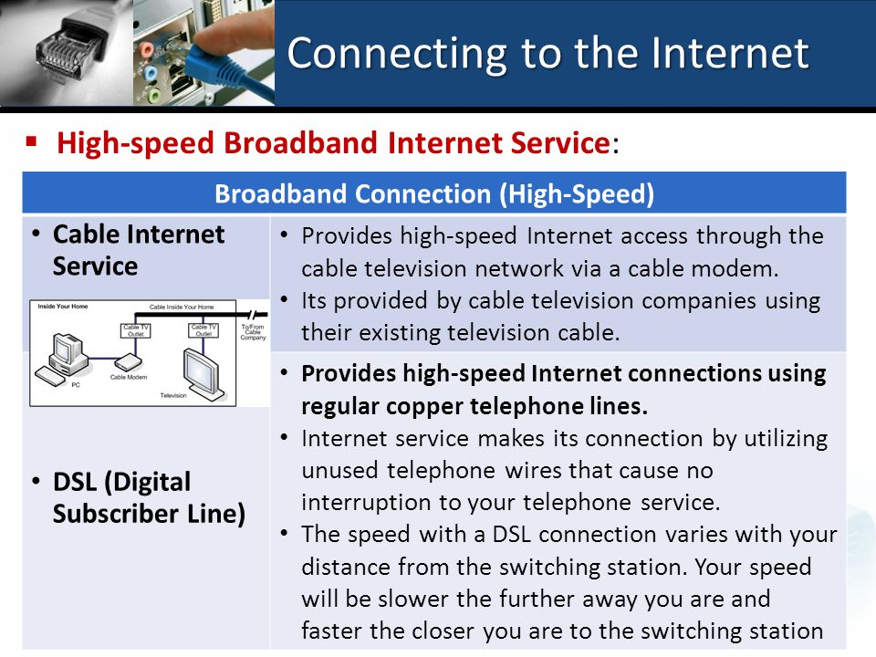 Connecting to the Internet  High-speed Broadband Internet Service: 16 Broadband Connection (High-Speed) Cable Internet Service Provides high-speed Internet access through the cable television network via a cable modem.