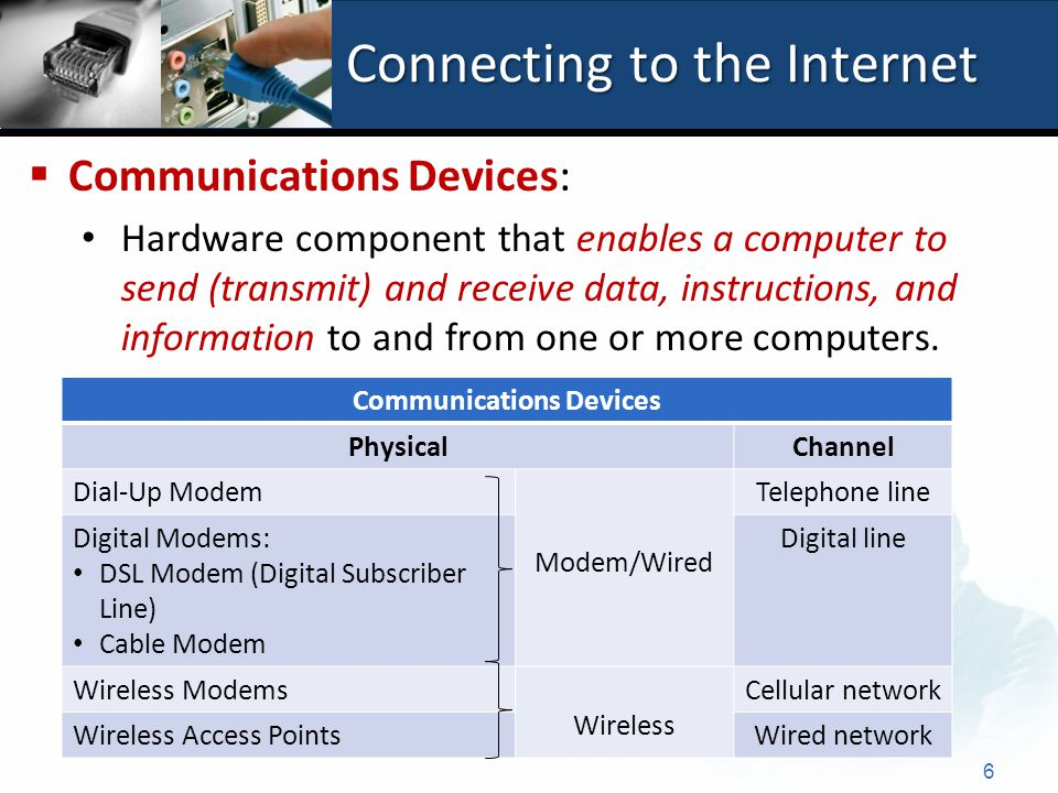 Connecting to the Internet 6  Communications Devices: Hardware component that enables a computer to send (transmit) and receive data, instructions, and information to and from one or more computers.