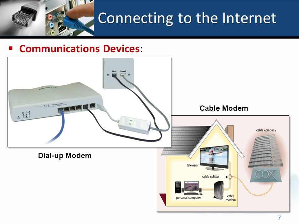 Connecting to the Internet 7  Communications Devices: Dial-up Modem Cable Modem