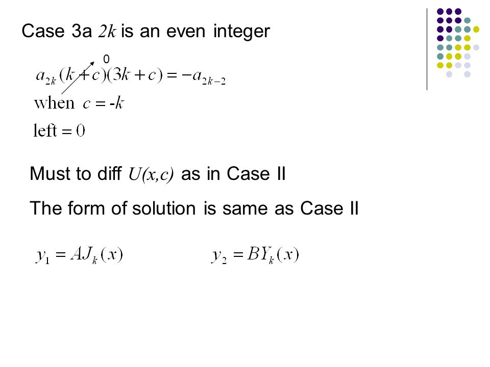 Case 3a 2k is an even integer Must to diff U(x,c) as in Case II The form of solution is same as Case II 0