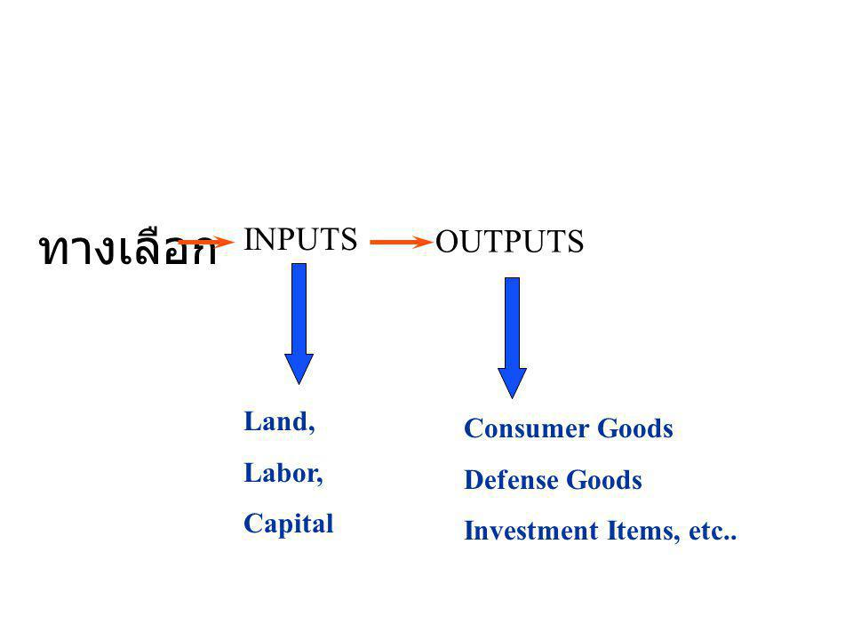 ทางเลือก INPUTS OUTPUTS Land, Labor, Capital Consumer Goods Defense Goods Investment Items, etc..