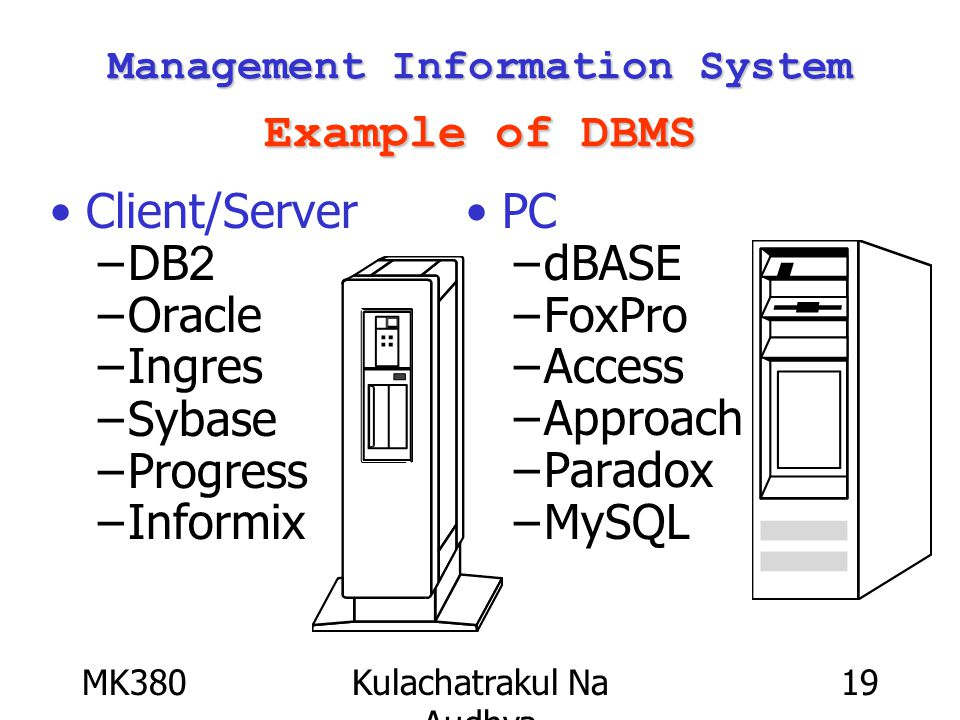 MK380Kulachatrakul Na Audhya 19 Management Information System Example of DBMS Client/Server –DB2 –Oracle –Ingres –Sybase –Progress –Informix PC –dBASE –FoxPro –Access –Approach –Paradox –MySQL