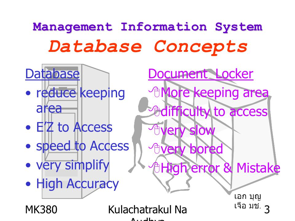 MK380Kulachatrakul Na Audhya 3 Management Information System Management Information System Database Concepts Database reduce keeping area E'Z to Access speed to Access very simplify High Accuracy Document Locker 8More keeping area 8difficulty to access 8very slow 8very bored 8High error & Mistake เอก บุญ เจือ มช.