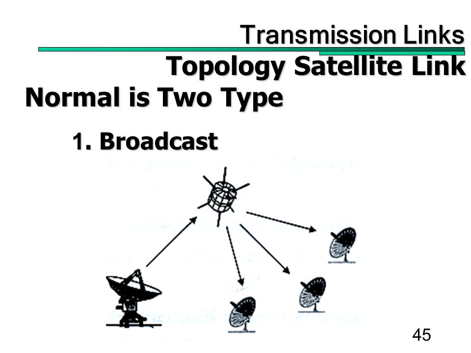 45 Transmission Links Transmission Links Topology Satellite Link Normal is Two Type 1. Broadcast