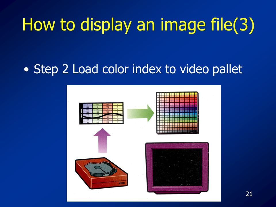 21 How to display an image file(3) Step 2 Load color index to video pallet