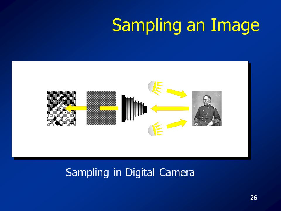 26 Sampling an Image Sampling in Digital Camera
