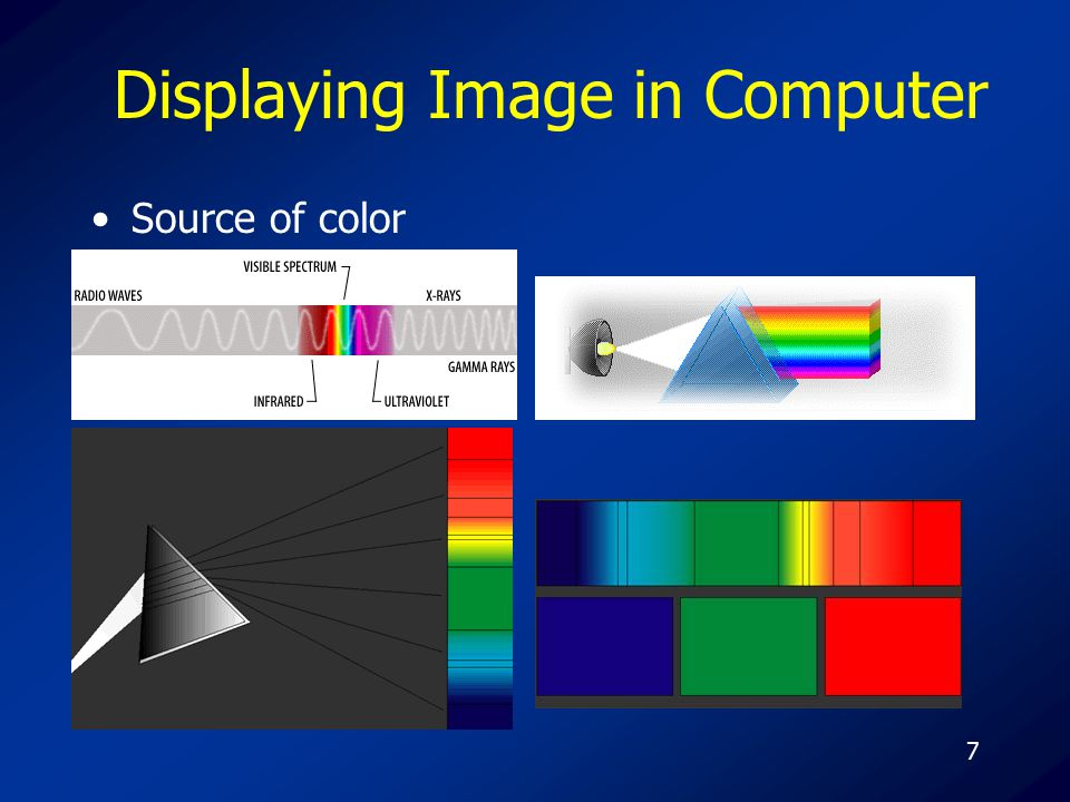 7 Displaying Image in Computer Source of color