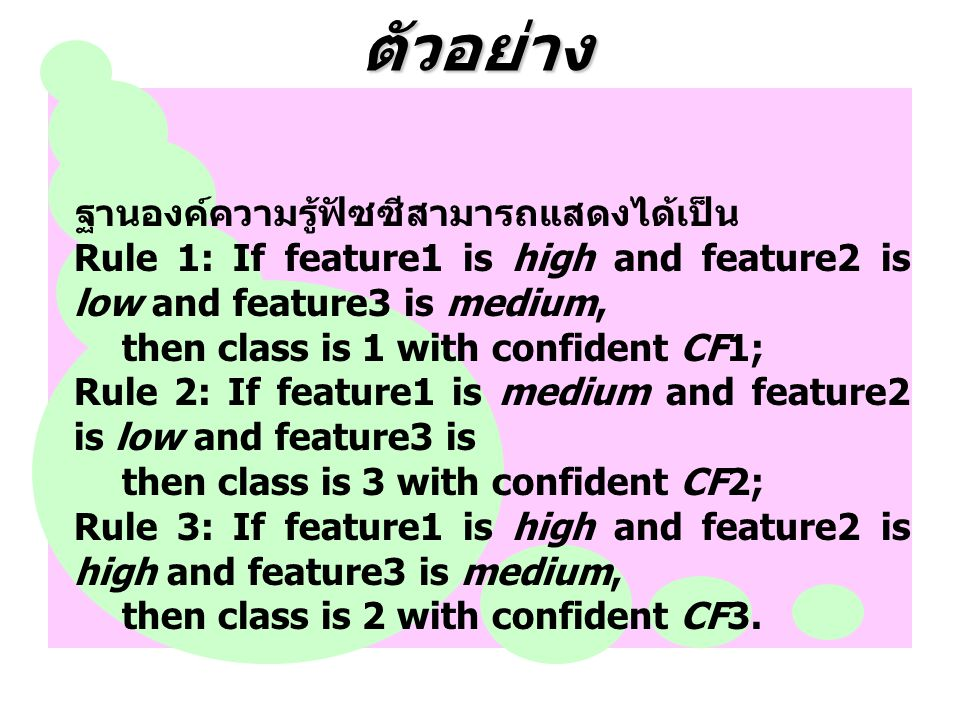 ฐานองคความรูฟซซีสามารถแสดงไดเปน Rule 1: If feature1 is high and feature2 is low and feature3 is medium, then class is 1 with confident CF1; Rule 2: If feature1 is medium and feature2 is low and feature3 is then class is 3 with confident CF2; Rule 3: If feature1 is high and feature2 is high and feature3 is medium, then class is 2 with confident CF3.