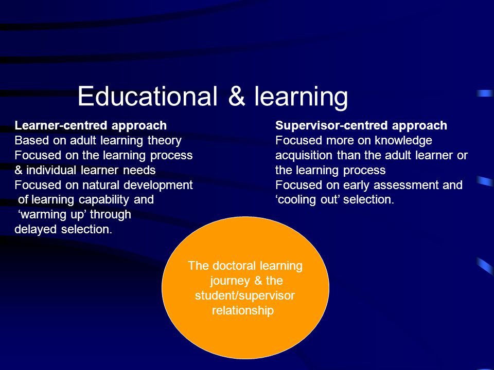 The doctoral learning journey & the student/supervisor relationship Learner-centred approach Based on adult learning theory Focused on the learning process & individual learner needs Focused on natural development of learning capability and 'warming up' through delayed selection.
