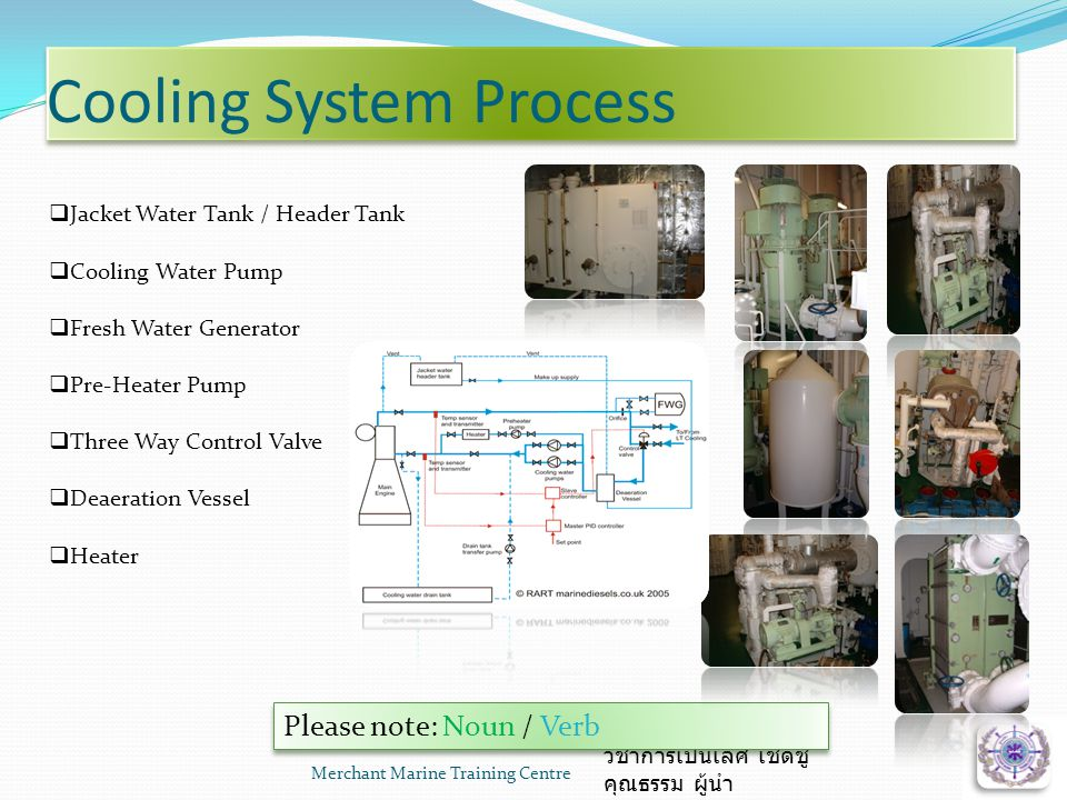 Cooling System Process Merchant Marine Training Centre8 วิชาการเป็นเลิศ เชิดชู คุณธรรม ผู้นำ Please note: Noun / Verb  Jacket Water Tank / Header Tank  Cooling Water Pump  Fresh Water Generator  Pre-Heater Pump  Three Way Control Valve  Deaeration Vessel  Heater