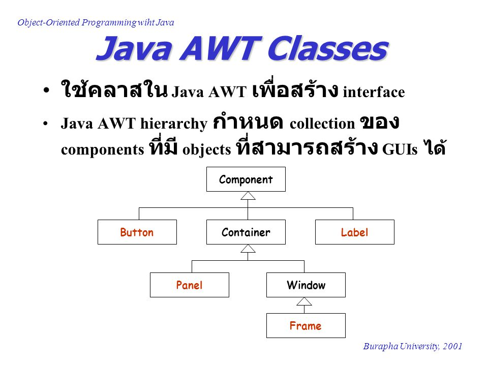 Object-Oriented Programming wiht Java Burapha University, 2001 Java AWT Classes ใช้คลาสใน Java AWT เพื่อสร้าง interface Java AWT hierarchy กำหนด collection ของ components ที่มี objects ที่สามารถสร้าง GUIs ได้ Component ContainerButtonLabel PanelWindow Frame