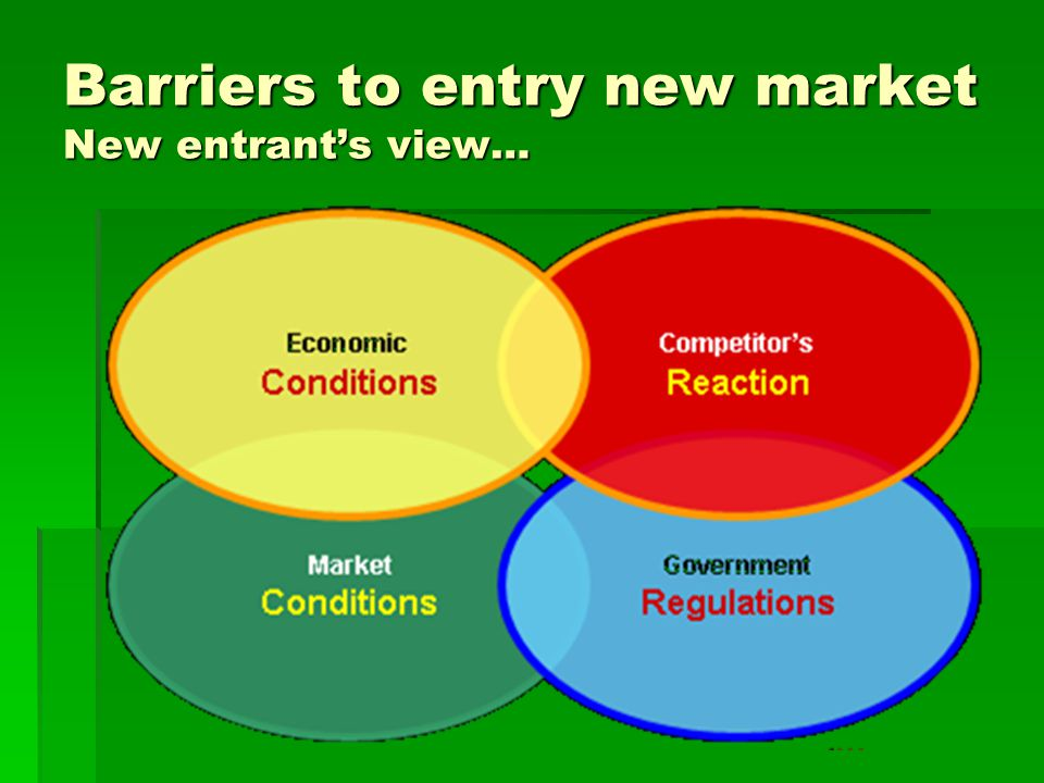 Barriers to entry new market New entrant's view…