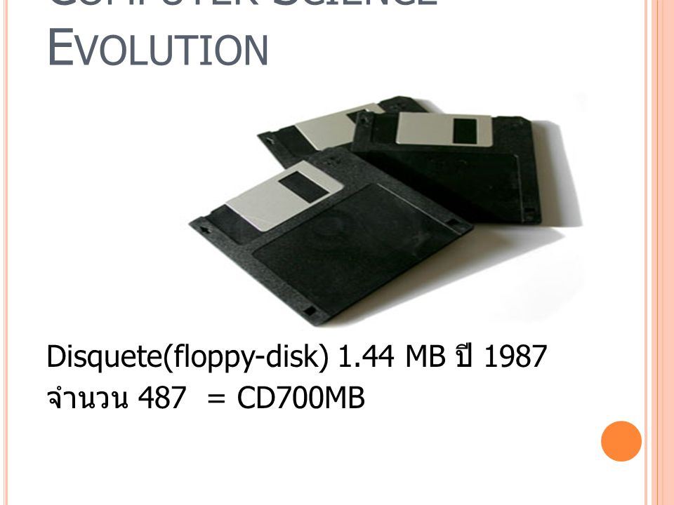 C OMPUTER S CIENCE E VOLUTION Disquete(floppy-disk) 1.44 MB ปี 1987 จำนวน 487 = CD700MB